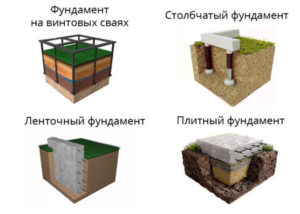 типы фундаментов для дома